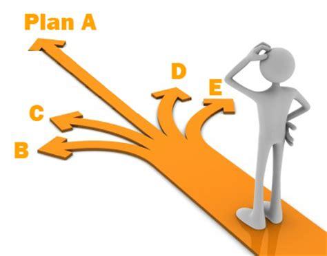 Bar, Lounge & Restaurant Business Plan Consultant